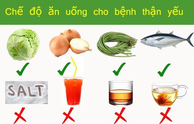 Chế độ ăn uống cho bệnh thận yếu