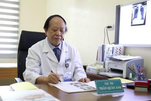 GS.TS Trần Quán Anh